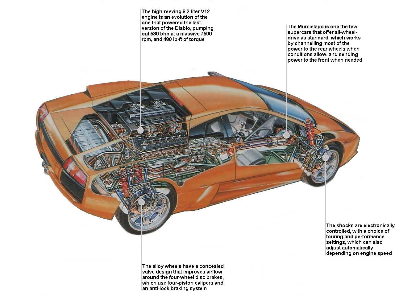 Lamborghini murcielago car cutaway modern racer features lamborghini murcielago cutaway click to enlarge biocorpaavc Images