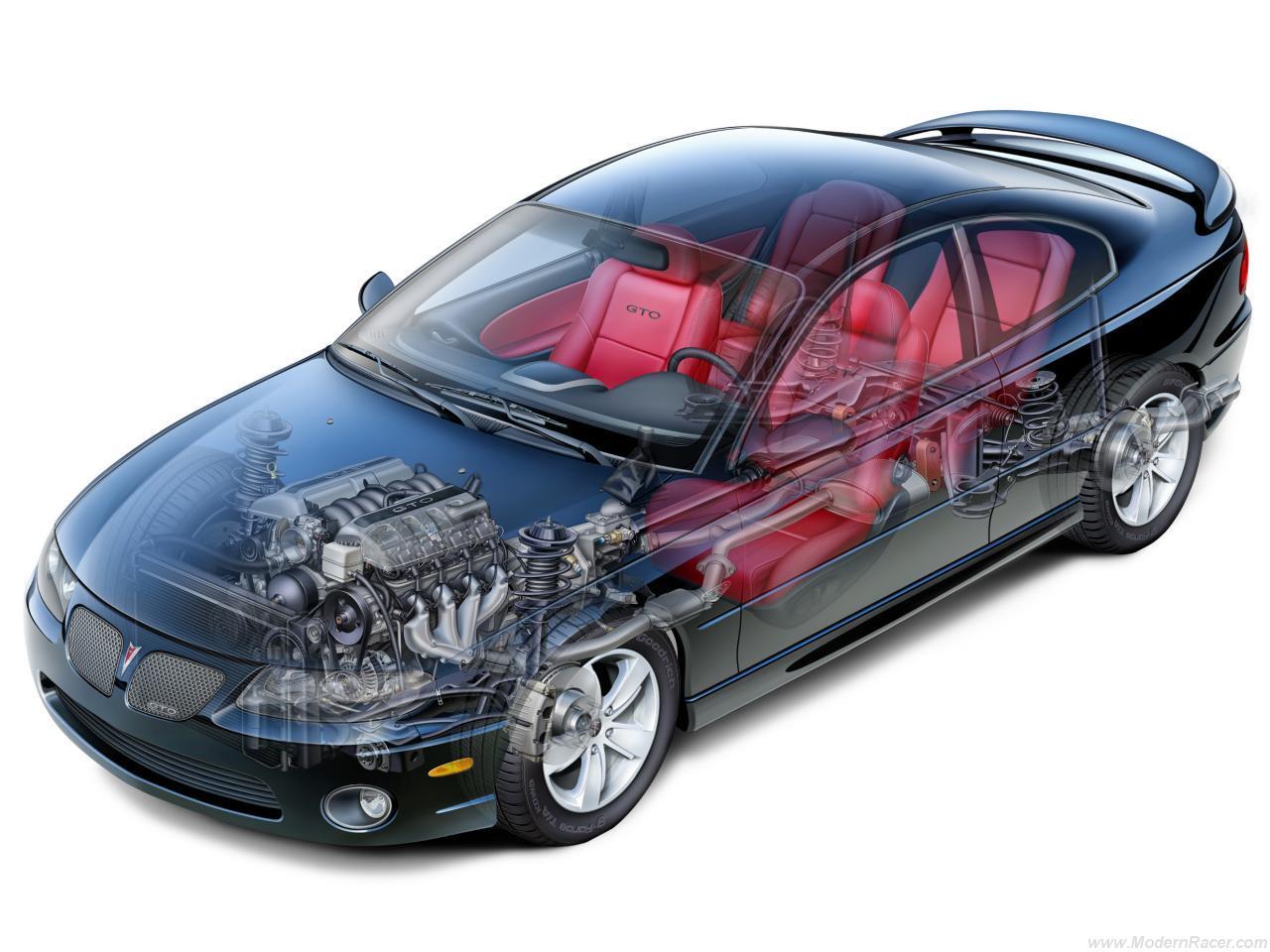 Pontiac Gto Car Cutaway Modern Racer Features