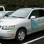 The History of the Nissan EV - Nissan R'nessa EV