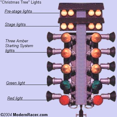 Drag strip stageing lights